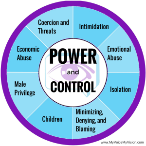 POWER & CONTROL(1)